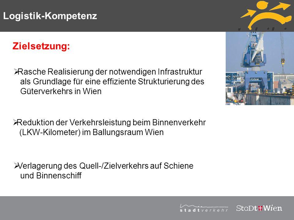 Strategieplan für Wien Vortragstitel Zielsetzung: Logistik-Kompetenz Rasche Realisierung der notwendigen Infrastruktur als Grundlage für eine effizien