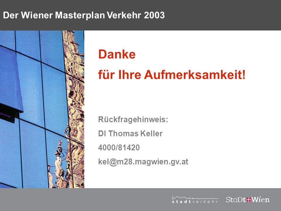 Titel Danke für Ihre Aufmerksamkeit! Rückfragehinweis: DI Thomas Keller 4000/81420 kel@m28.magwien.gv.at Der Wiener Masterplan Verkehr 2003