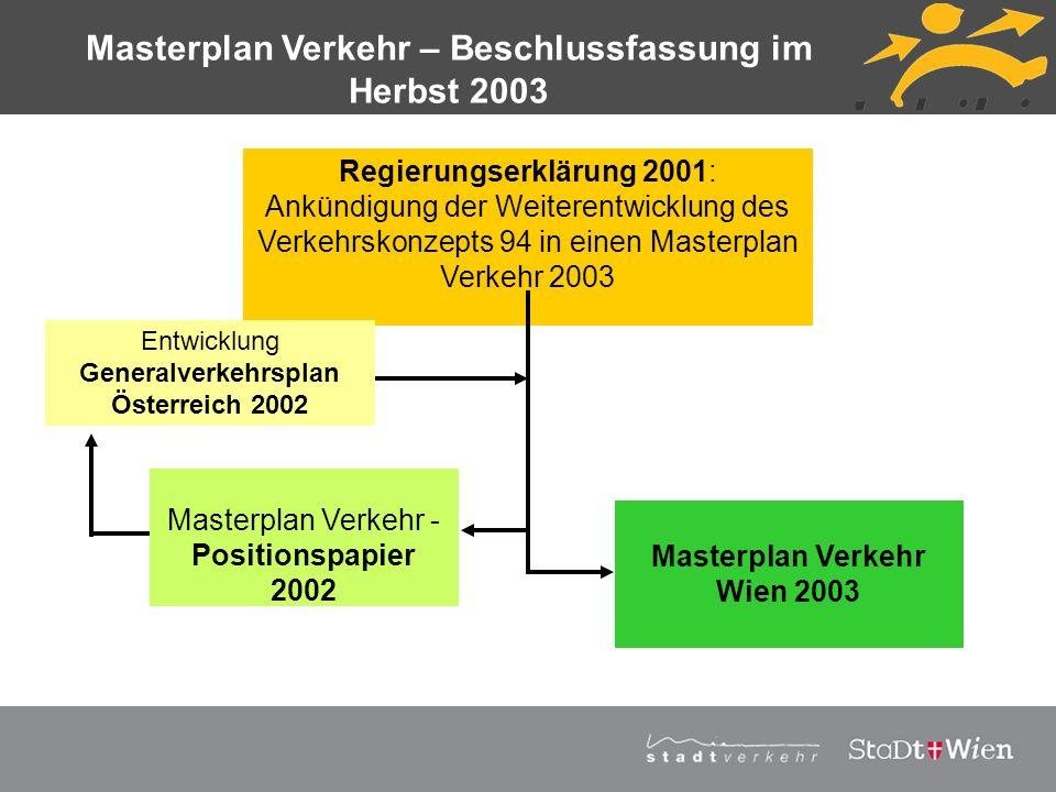Regierungserklärung 2001: Ankündigung der Weiterentwicklung des Verkehrskonzepts 94 in einen Masterplan Verkehr 2003 Entwicklung Generalverkehrsplan Ö