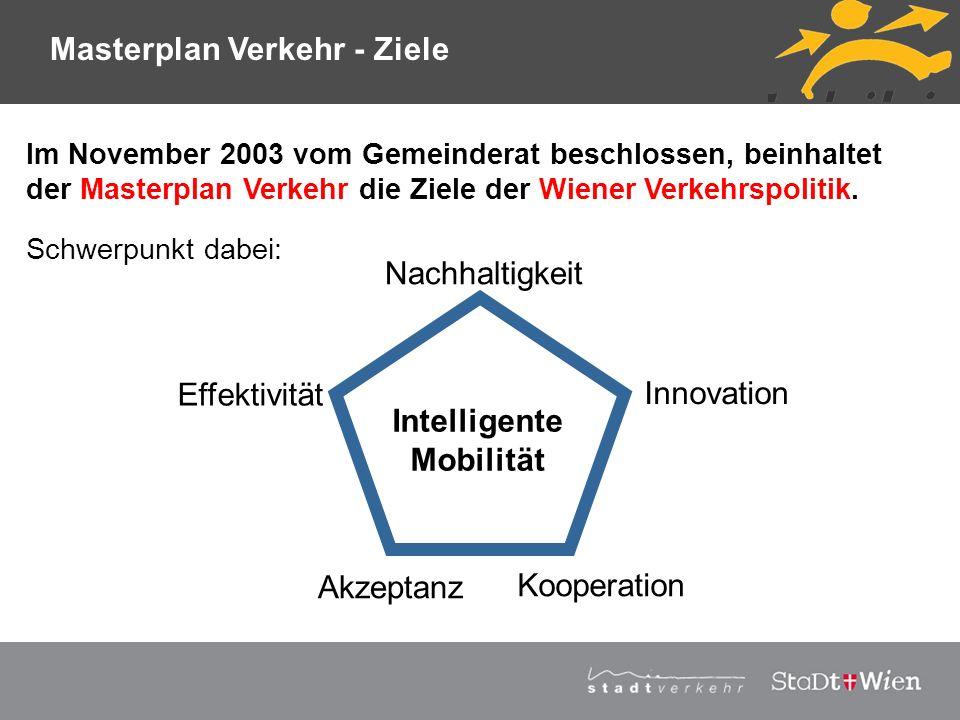 Masterplan Verkehr - Ziele Im November 2003 vom Gemeinderat beschlossen, beinhaltet der Masterplan Verkehr die Ziele der Wiener Verkehrspolitik. Schwe