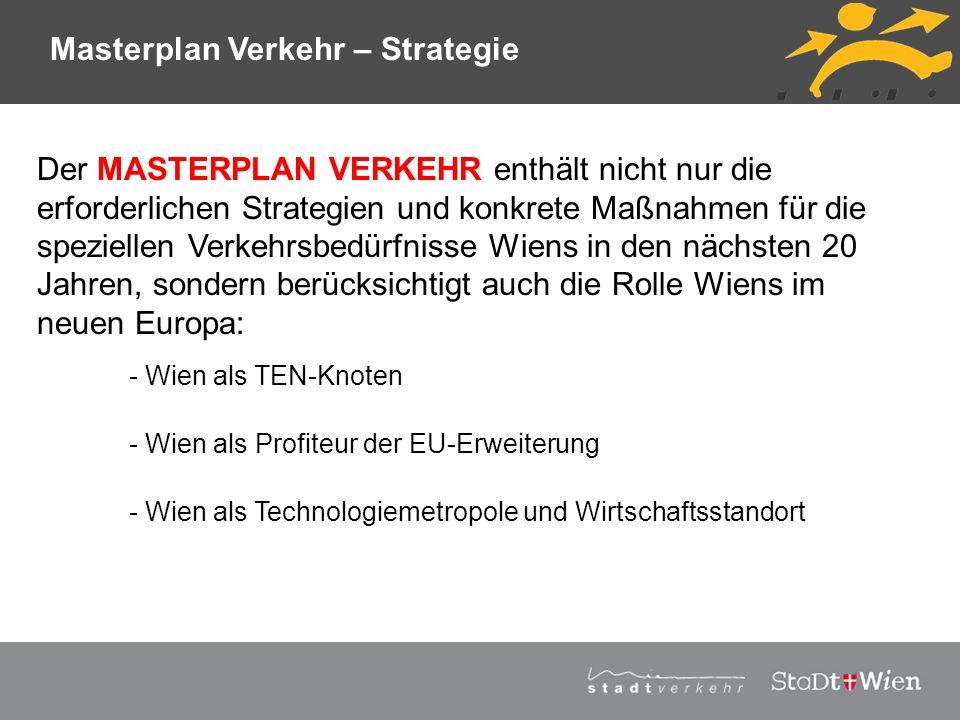Strategieplan für Wien Vortragstitel - Wien als TEN-Knoten - Wien als Profiteur der EU-Erweiterung - Wien als Technologiemetropole und Wirtschaftsstan