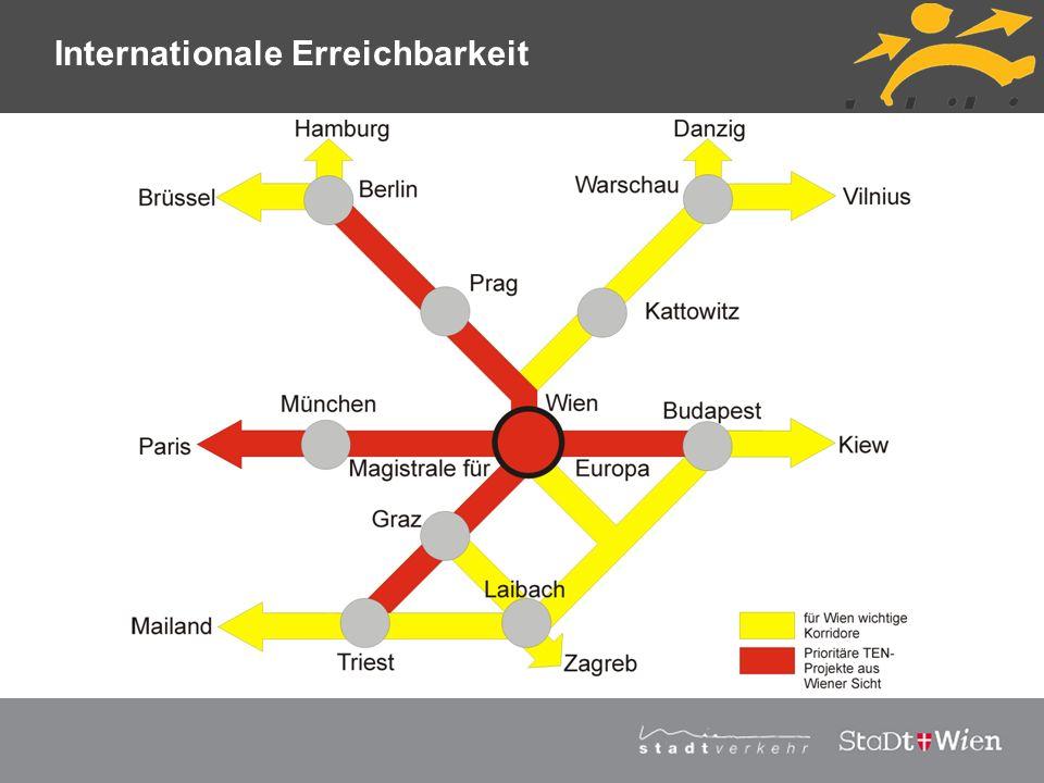 Strategieplan für Wien Vortragstitel Internationale Erreichbarkeit