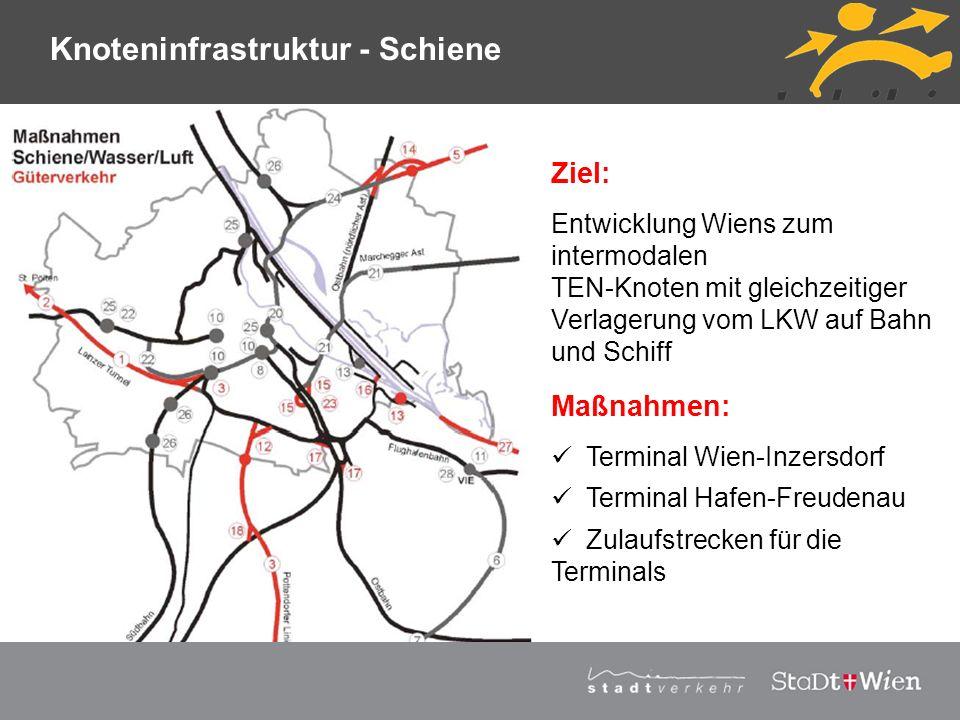 Strategieplan für Wien Vortragstitel Ziel: Entwicklung Wiens zum intermodalen TEN-Knoten mit gleichzeitiger Verlagerung vom LKW auf Bahn und Schiff Ma