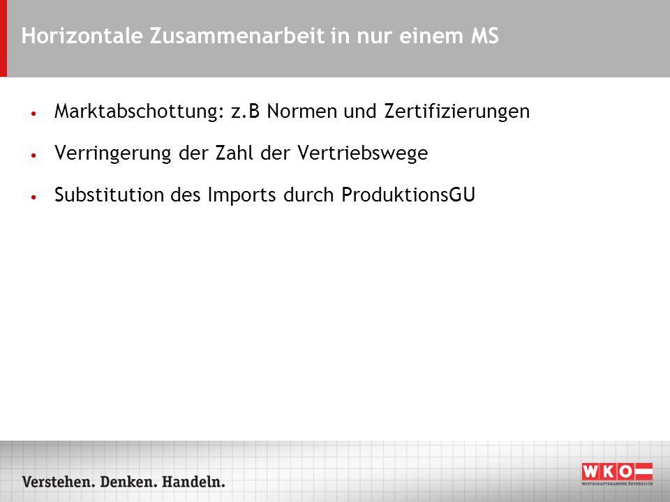 Horizontale Zusammenarbeit in nur einem MS Marktabschottung: z.B Normen und Zertifizierungen Verringerung der Zahl der Vertriebswege Substitution des