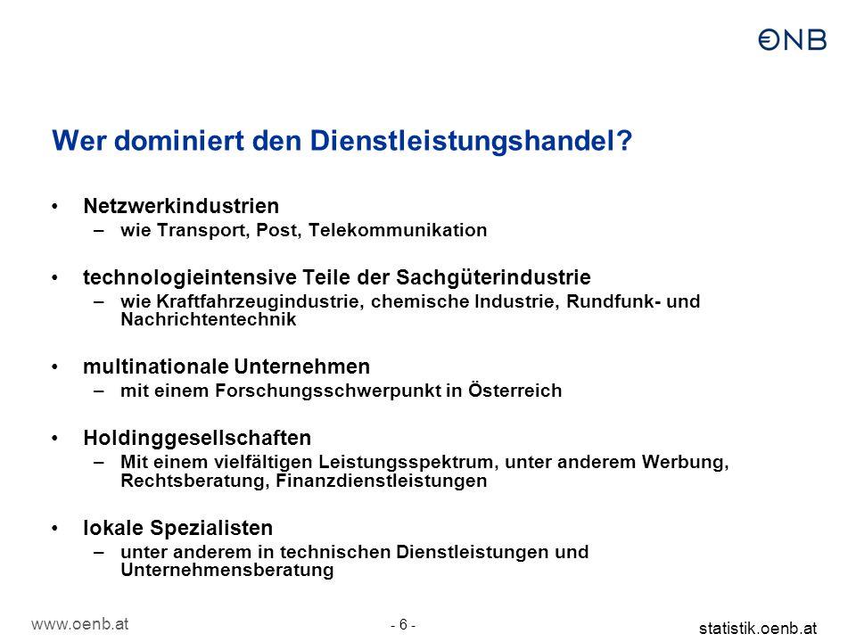 www.oenb.at - 6 - statistik.oenb.at Wer dominiert den Dienstleistungshandel? Netzwerkindustrien –wie Transport, Post, Telekommunikation technologieint