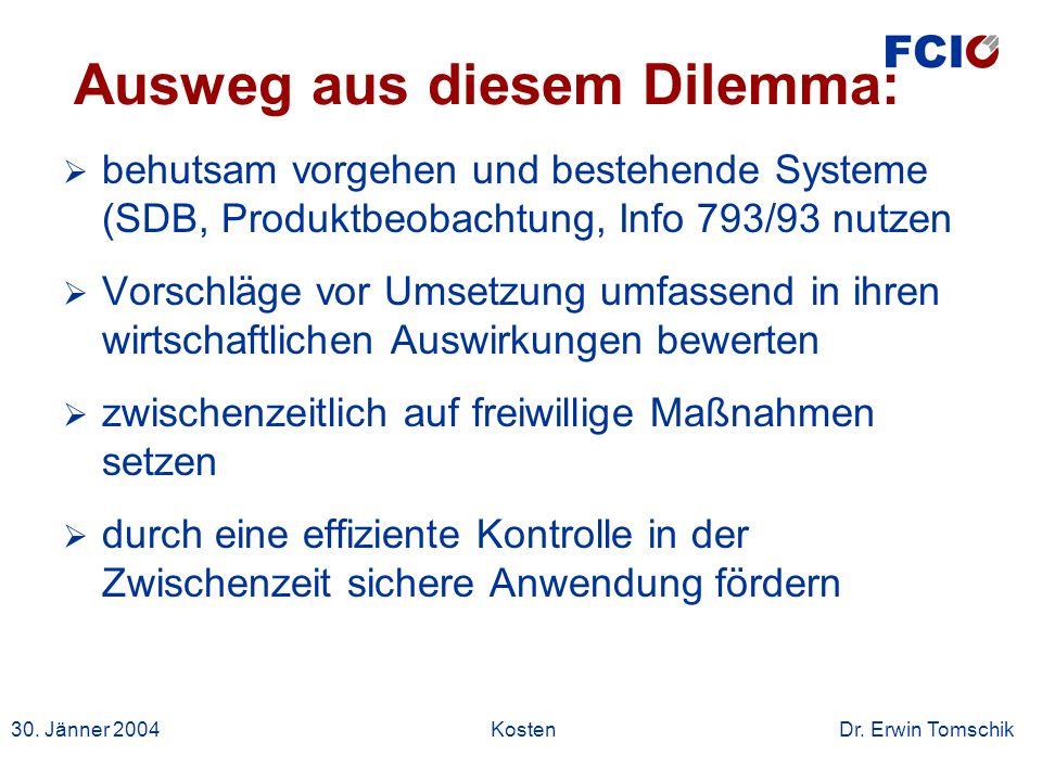 30. Jänner 2004Kosten Dr. Erwin Tomschik Ausweg aus diesem Dilemma: behutsam vorgehen und bestehende Systeme (SDB, Produktbeobachtung, Info 793/93 nut