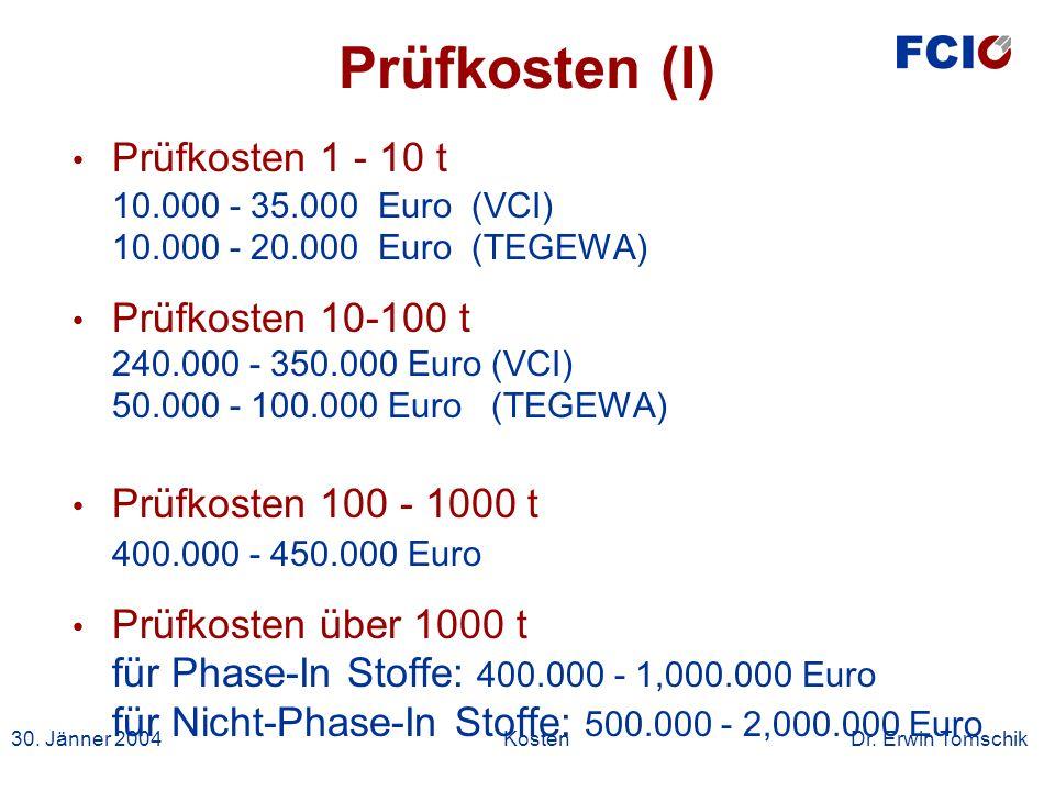 30. Jänner 2004Kosten Dr. Erwin Tomschik Prüfkosten (I) Prüfkosten 1 - 10 t 10.000 - 35.000 Euro (VCI) 10.000 - 20.000 Euro (TEGEWA) Prüfkosten 10-100