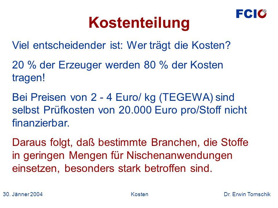 30. Jänner 2004Kosten Dr. Erwin Tomschik Viel entscheidender ist: Wer trägt die Kosten? 20 % der Erzeuger werden 80 % der Kosten tragen! Bei Preisen v