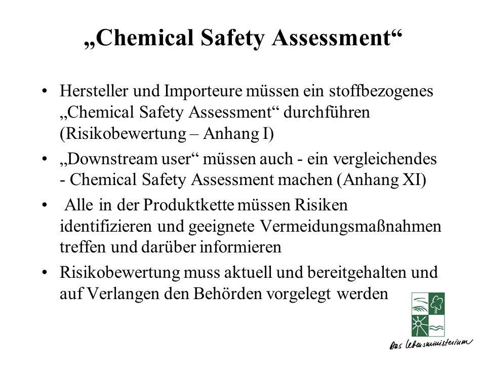 Chemical Safety Assessment Hersteller und Importeure müssen ein stoffbezogenes Chemical Safety Assessment durchführen (Risikobewertung – Anhang I) Dow