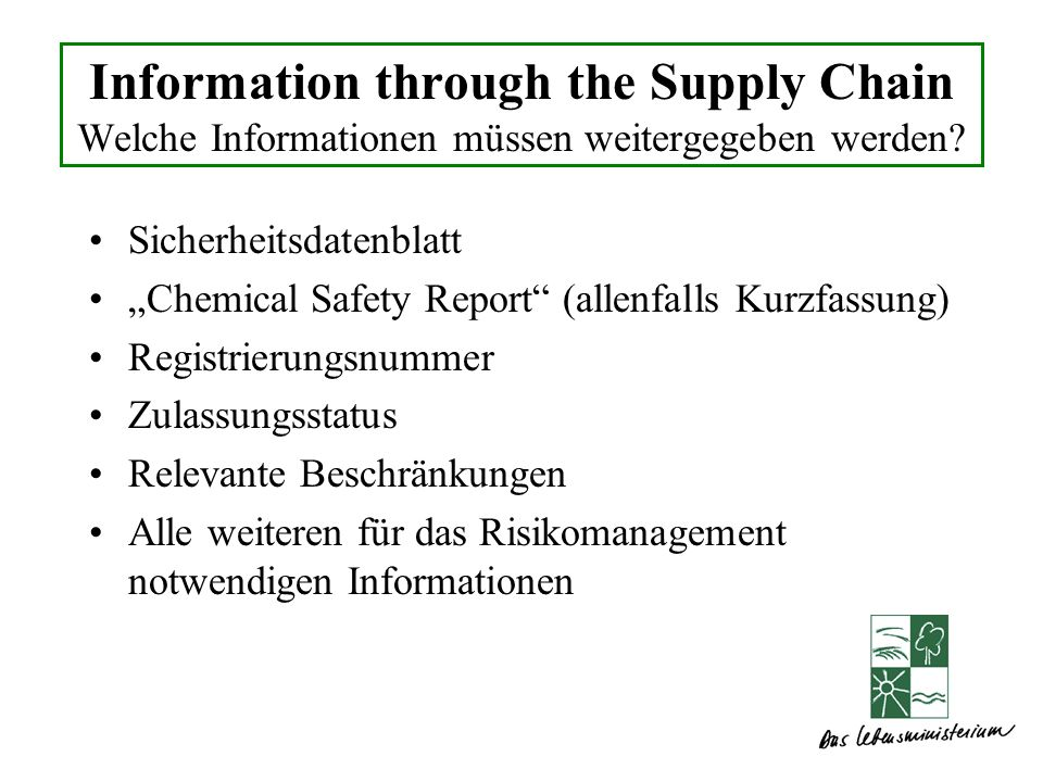 Information through the Supply Chain Welche Informationen müssen weitergegeben werden.