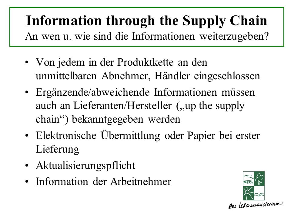 Information through the Supply Chain An wen u. wie sind die Informationen weiterzugeben.