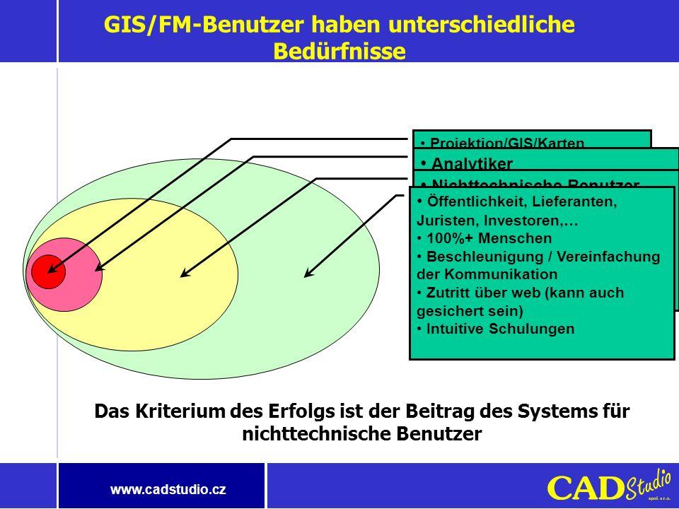 www.cadstudio.cz Beiträge und Aufwendungen für GIS Datenerfassung Aktualisierung und Verarbeitung Softwarelösung von GIS Datenausnutzung im System GIS