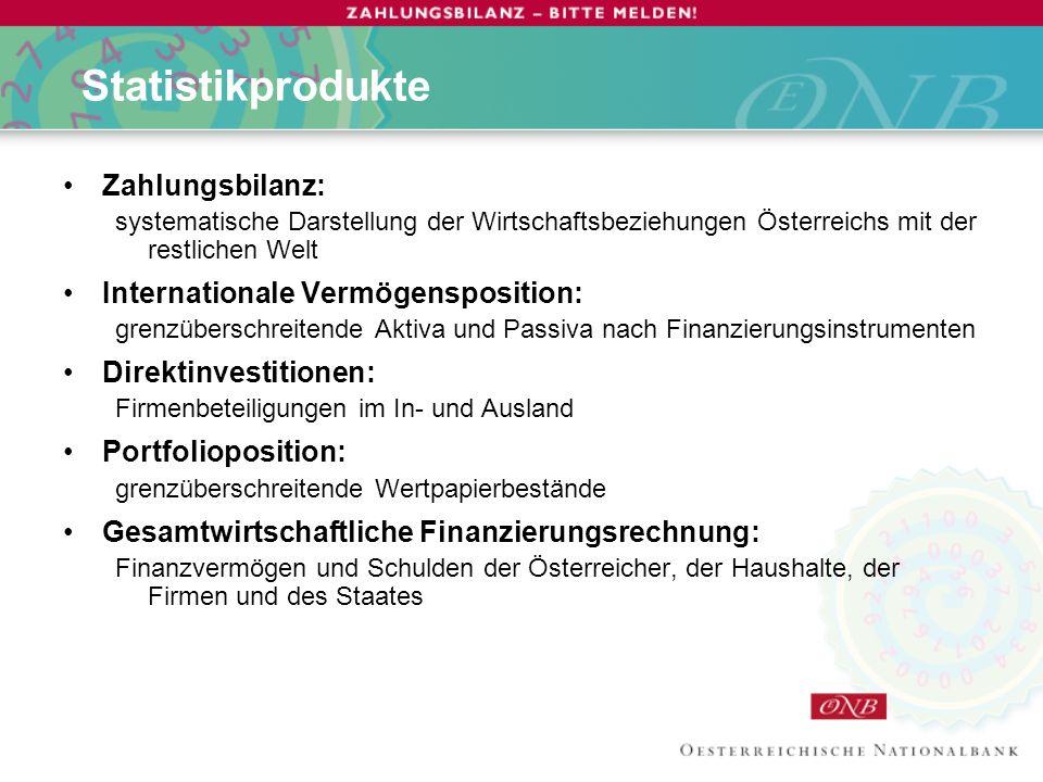 Wofür eine Zahlungsbilanz Grundlage für Exportstrategien Indikator der Attraktivität des Wirtschaftsstandortes Indikator der nationalen Wirtschaftspolitik Grundlage für die Berechnung der Wirtschaftsleistung Österreichs Grundlage von Verhandlungen auf internationaler Ebene Basis für die gemeinsame Wirtschafts- und Währungspolitik in Europa