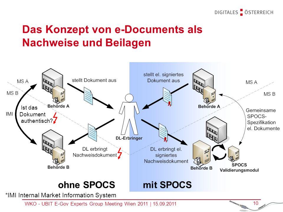 WKO - UBIT E-Gov Experts Group Meeting Wien 2011   15.09.2011 10 ohne SPOCS mit SPOCS Das Konzept von e-Documents als Nachweise und Beilagen MS B MS A