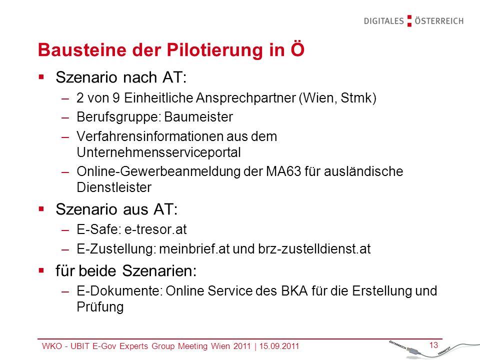 WKO - UBIT E-Gov Experts Group Meeting Wien 2011   15.09.2011 13 Bausteine der Pilotierung in Ö Szenario nach AT: –2 von 9 Einheitliche Ansprechpartne