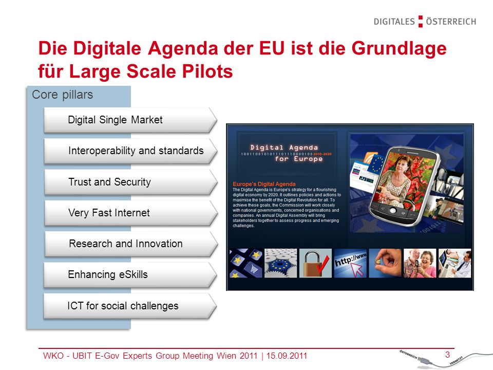 WKO - UBIT E-Gov Experts Group Meeting Wien 2011 | 15.09.2011 3 Die Digitale Agenda der EU ist die Grundlage für Large Scale Pilots Core pillars Digit