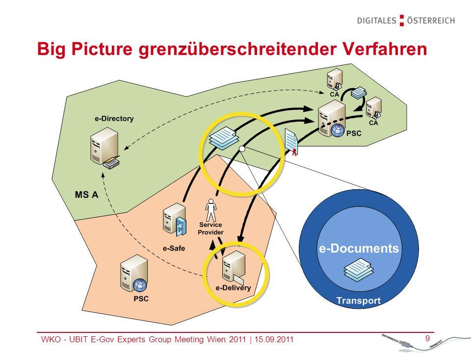 WKO - UBIT E-Gov Experts Group Meeting Wien 2011 | 15.09.2011 10 ohne SPOCS mit SPOCS Das Konzept von e-Documents als Nachweise und Beilagen MS B MS A MS B MS A Ist das Dokument authentisch.