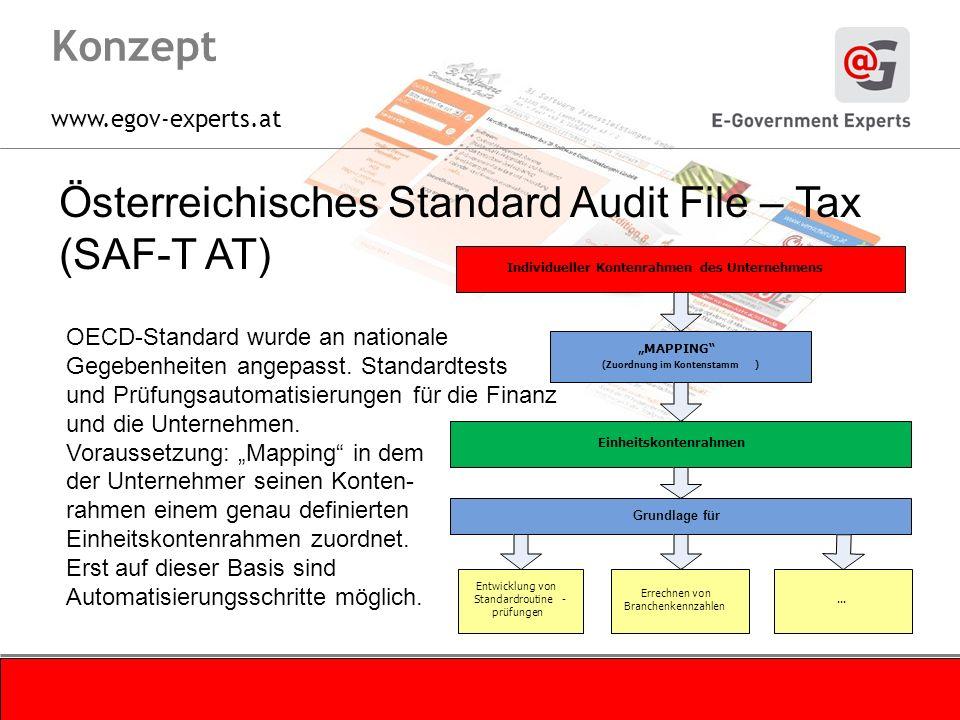 www.egov-experts.at Plan Der SAF-T AT, das dazugehörige Handbuch und der Einheitskontenrahmen werden ab Ende des ersten bzw.