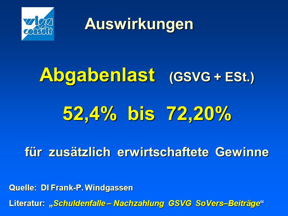 Auswirkungen Abgabenlast (GSVG + ESt.) 52,4% bis 72,20% für zusätzlich erwirtschaftete Gewinne Quelle: DI Frank-P. Windgassen Literatur: Schuldenfalle