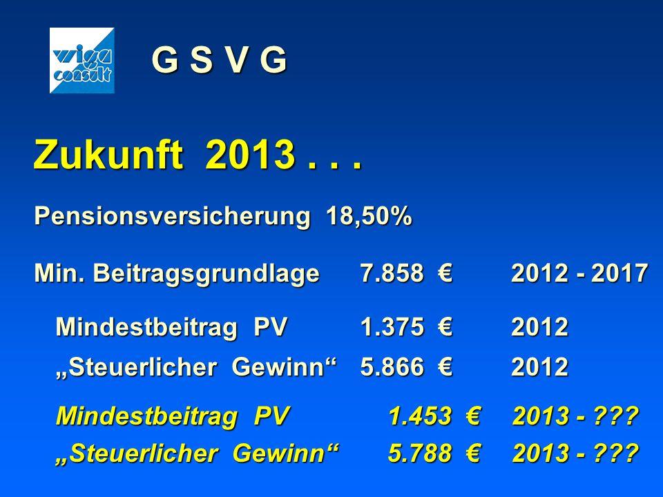 G S V G Zukunft 2013... Pensionsversicherung 18,50% Min. Beitragsgrundlage7.858 2012 - 2017 Mindestbeitrag PV1.375 2012 Steuerlicher Gewinn5.866 2012