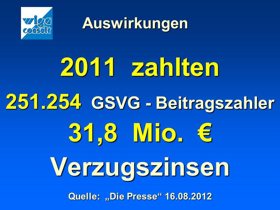 Auswirkungen 2011 zahlten 251.254 GSVG - Beitragszahler 31,8 Mio. 31,8 Mio. Verzugszinsen Quelle: Die Presse 16.08.2012