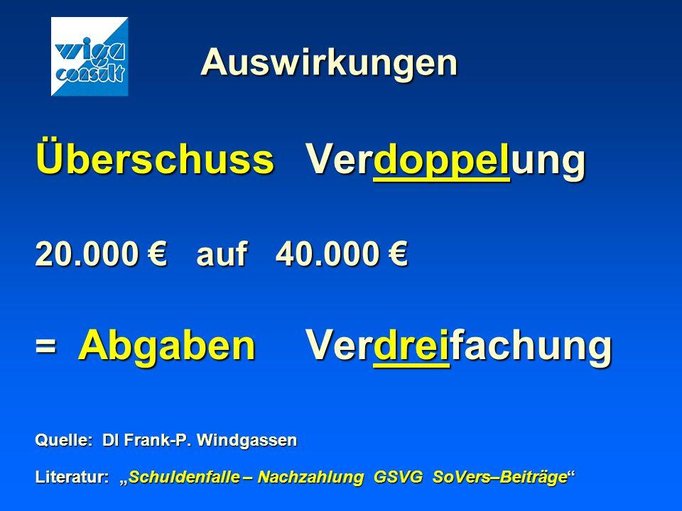 ÜberschussVerdoppelung 20.000 auf 40.000 20.000 auf 40.000 = AbgabenVerdreifachung Quelle: DI Frank-P. Windgassen Literatur: Schuldenfalle – Nachzahlu