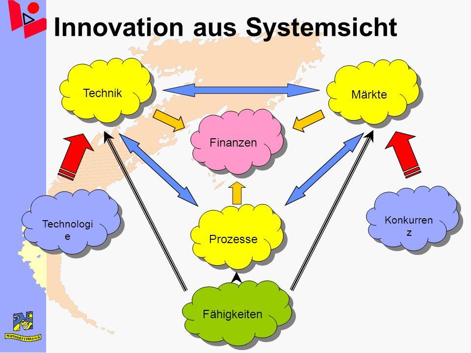 Innovation aus Prozesssicht Voraussetzungen im Unternehmen schaffen Marktbedürfnisse und Kundenwünsche erkennen Ideenfindung für Lösungen mit großem Kundennutzen Bearbeitung des Lösungsweges Ideenbewertung und Lösungsauswahl Sicherstellung der Umsetzung Strategie Umsetzung Information