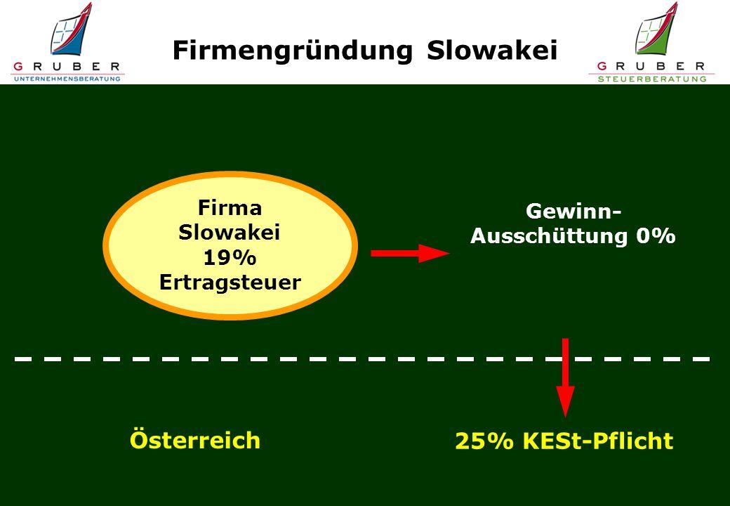 Firma Slowakei 19% Ertragsteuer Österreich Firmengründung Slowakei Gewinn- Ausschüttung 0% 25% KESt-Pflicht