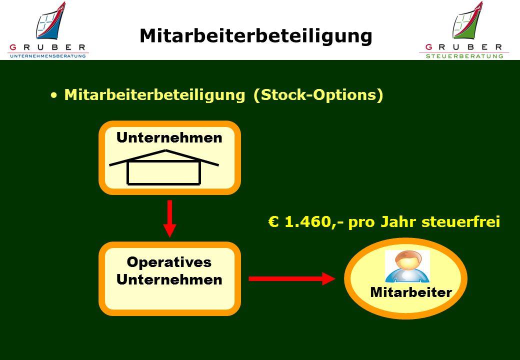 Mitarbeiterbeteiligung Mitarbeiterbeteiligung (Stock-Options) Unternehmen Operatives Unternehmen 1.460,- pro Jahr steuerfrei Mitarbeiter