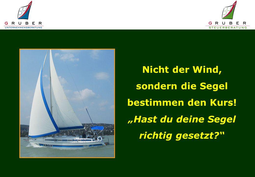 Nicht der Wind, sondern die Segel bestimmen den Kurs! Hast du deine Segel richtig gesetzt?