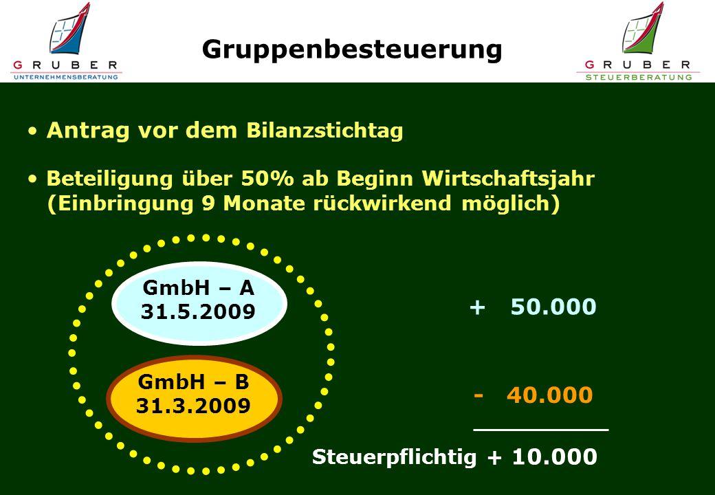 Gruppenbesteuerung Antrag vor dem Bilanzstichtag Beteiligung über 50% ab Beginn Wirtschaftsjahr (Einbringung 9 Monate rückwirkend möglich) GmbH – B 31