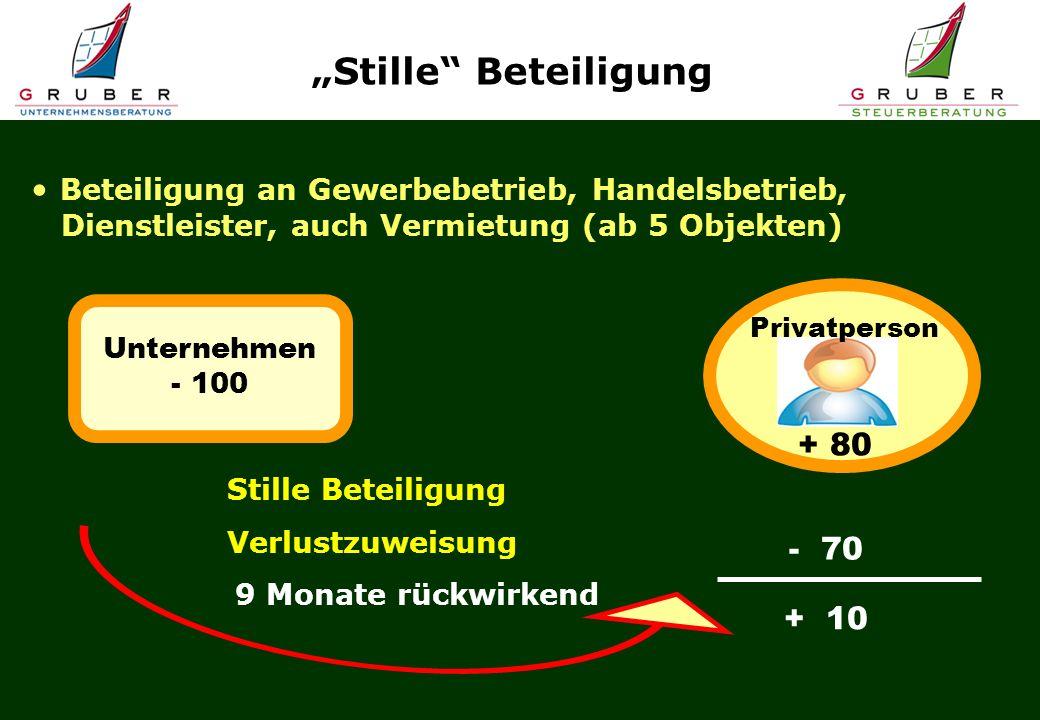 Stille Beteiligung Unternehmen - 100 Stille Beteiligung Verlustzuweisung + 80 - 70 + 10 9 Monate rückwirkend Privatperson Beteiligung an Gewerbebetrie