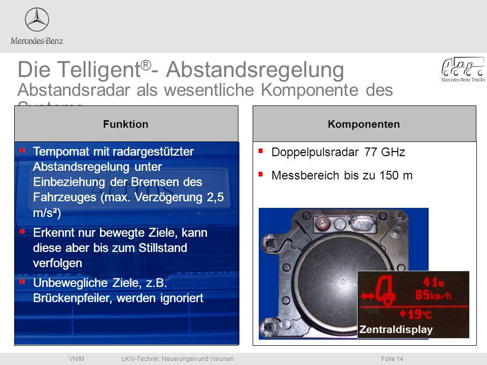 LKW-Technik: Neuerungen und VisionenFolie 14VN/M Die Telligent ® - Abstandsregelung Abstandsradar als wesentliche Komponente des Systems. Komponenten