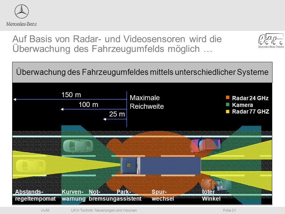 LKW-Technik: Neuerungen und VisionenFolie 21VN/M Auf Basis von Radar- und Videosensoren wird die Überwachung des Fahrzeugumfelds möglich … Überwachung