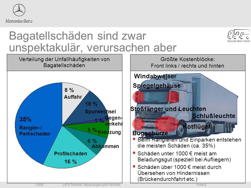 LKW-Technik: Neuerungen und VisionenFolie 9VN/M Bagatellschäden sind zwar unspektakulär, verursachen aber erhebliche Kosten. Kotflügel Spiegelgehäuse