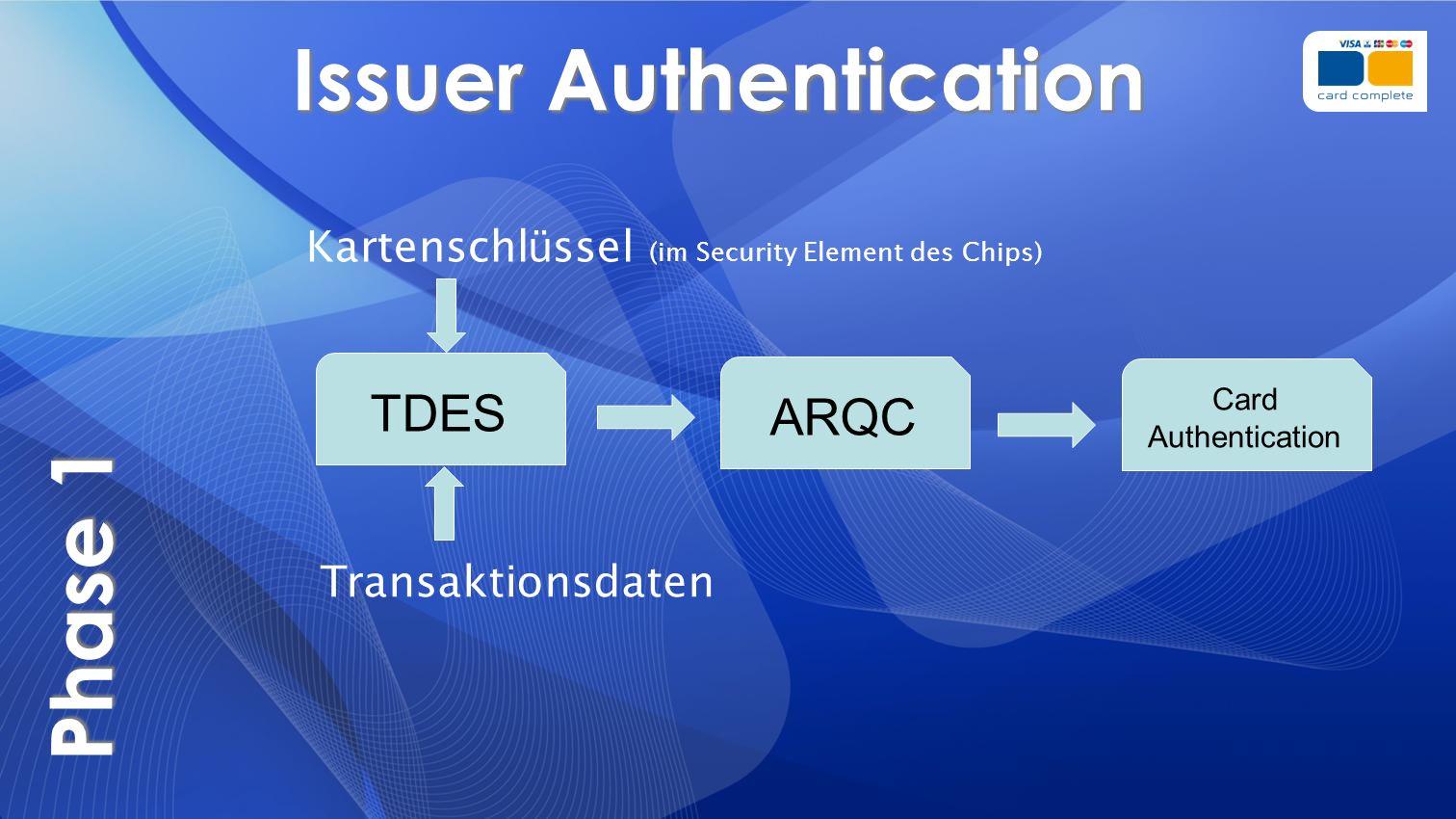 Issuer Authentication TDES ARQC Card Authentication Transaktionsdaten Kartenschl ü ssel (im Security Element des Chips) Phase 1