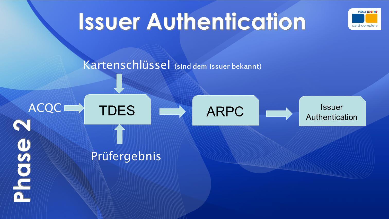 TDES ARPC Issuer Authentication Pr ü fergebnis Kartenschl ü ssel (sind dem Issuer bekannt) ACQC Issuer Authentication Phase 2