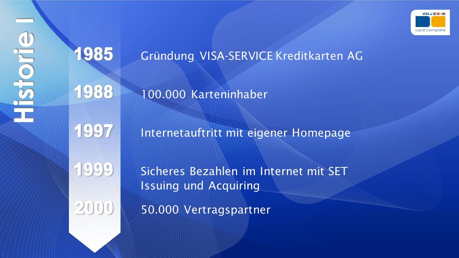 Historie I Gründung VISA-SERVICE Kreditkarten AG 100.000 Karteninhaber Internetauftritt mit eigener Homepage Sicheres Bezahlen im Internet mit SET 50.