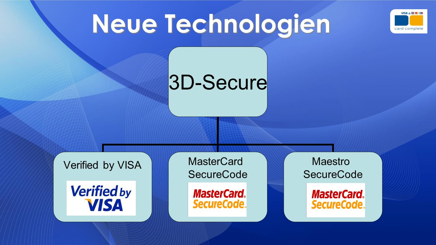 Neue Technologien 3D-Secure Verified by VISAMasterCard SecureCode Maestro SecureCode