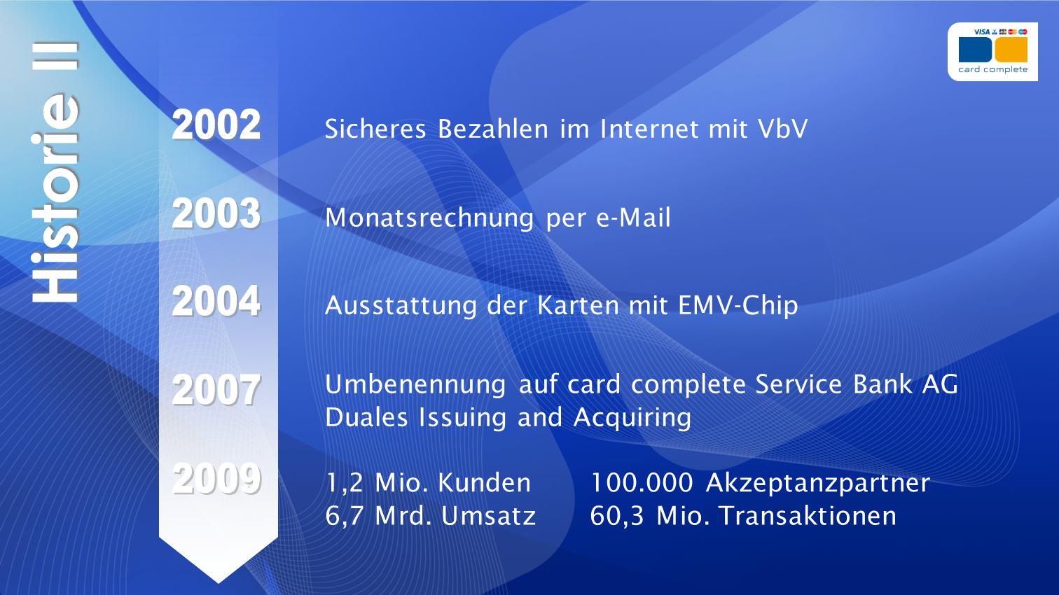 Historie II Sicheres Bezahlen im Internet mit VbV Monatsrechnung per e-Mail Ausstattung der Karten mit EMV-Chip Umbenennung auf card complete Service