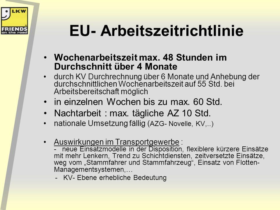 EU- Arbeitszeitrichtlinie Wochenarbeitszeit max. 48 Stunden im Durchschnitt über 4 Monate durch KV Durchrechnung über 6 Monate und Anhebung der durchs