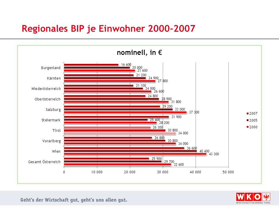 Regionales BIP je Einwohner 2000-2007