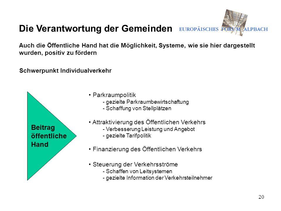 20 Die Verantwortung der Gemeinden Auch die Öffentliche Hand hat die Möglichkeit, Systeme, wie sie hier dargestellt wurden, positiv zu fördern Parkrau