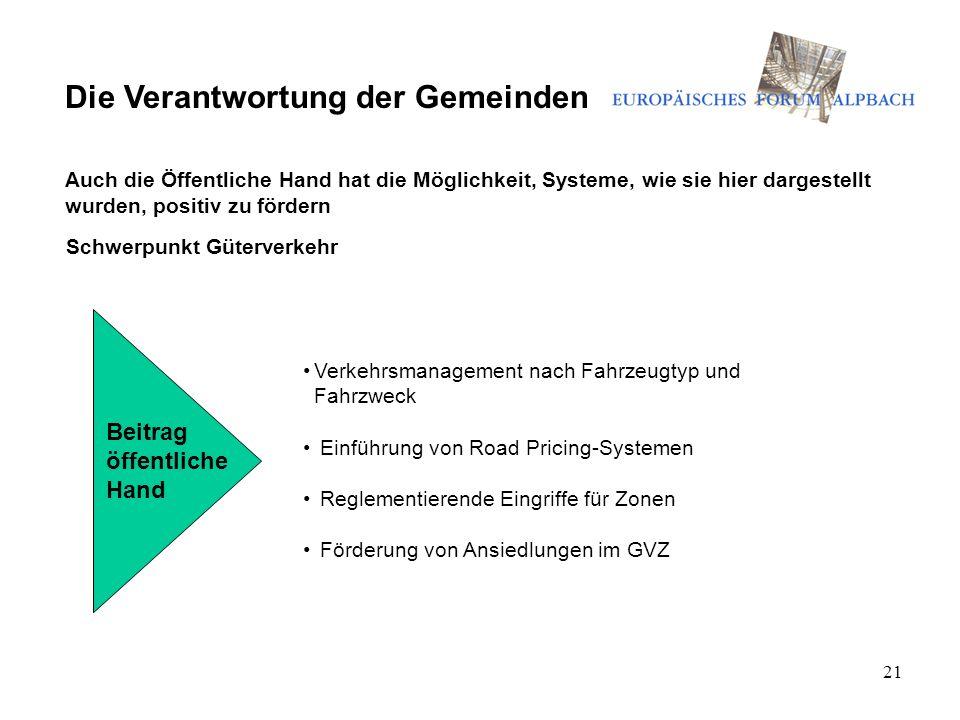 21 Die Verantwortung der Gemeinden Auch die Öffentliche Hand hat die Möglichkeit, Systeme, wie sie hier dargestellt wurden, positiv zu fördern Verkehr