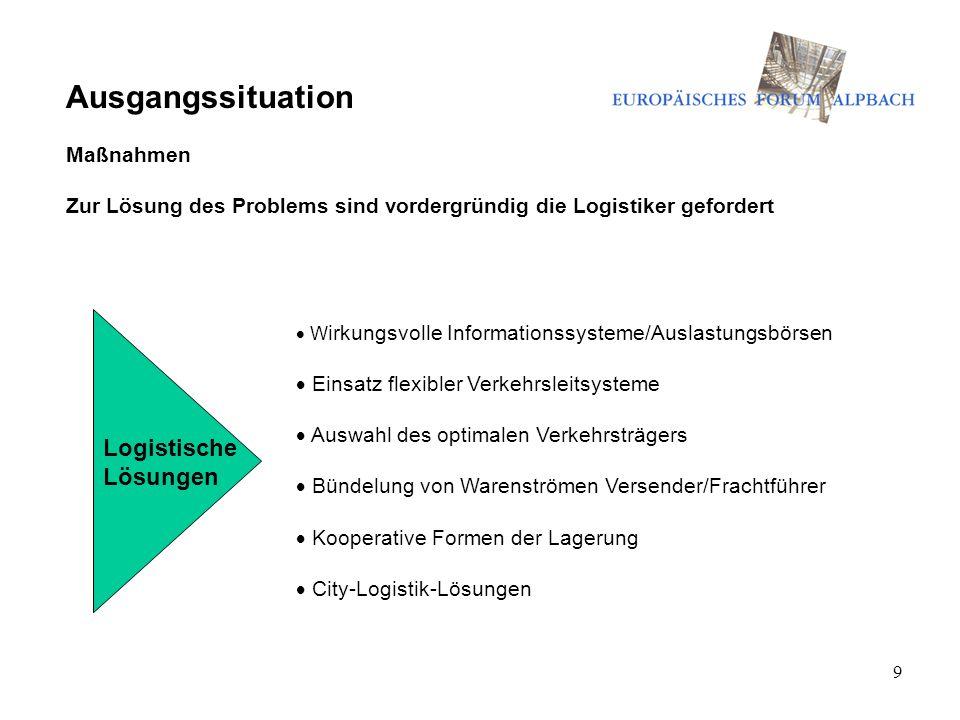 9 Ausgangssituation Maßnahmen Zur Lösung des Problems sind vordergründig die Logistiker gefordert W irkungsvolle Informationssysteme/Auslastungsbörsen