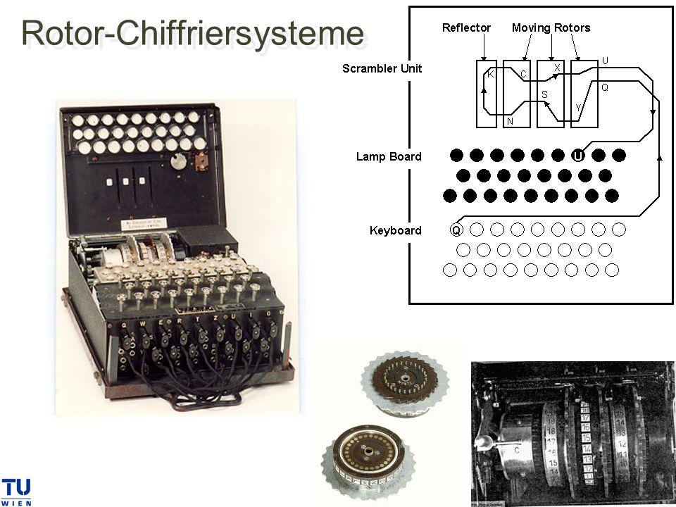 Rotor-Chiffriersysteme