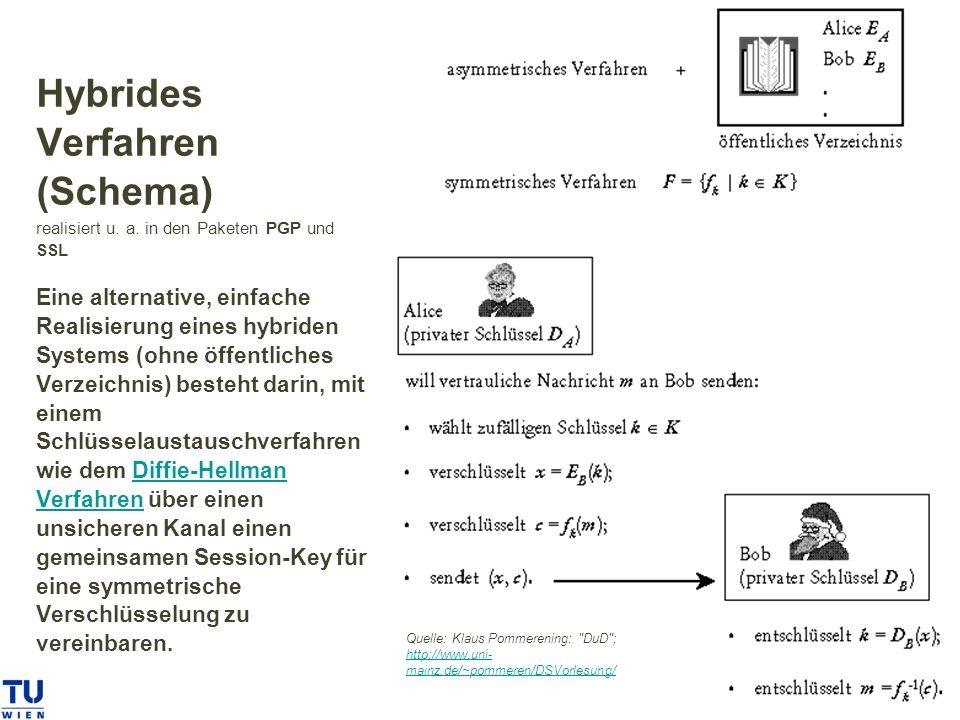 Hybrides Verfahren (Schema) realisiert u.a.