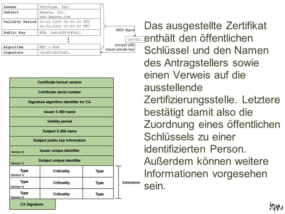 Das ausgestellte Zertifikat enthält den öffentlichen Schlüssel und den Namen des Antragstellers sowie einen Verweis auf die ausstellende Zertifizierungsstelle.
