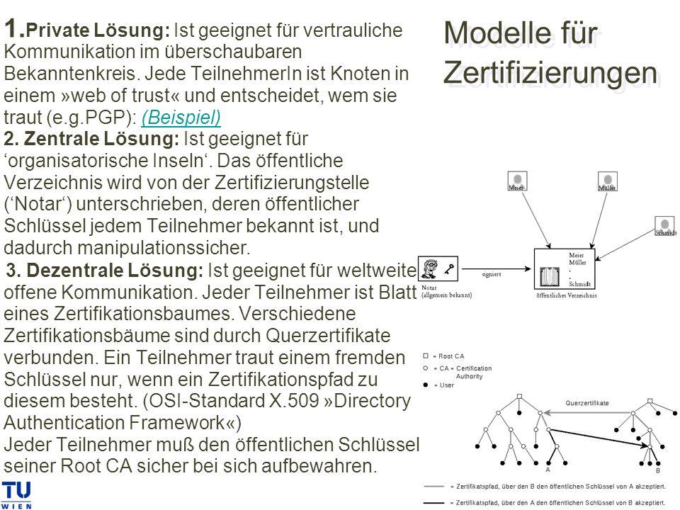 Modelle für Zertifizierungen 1.