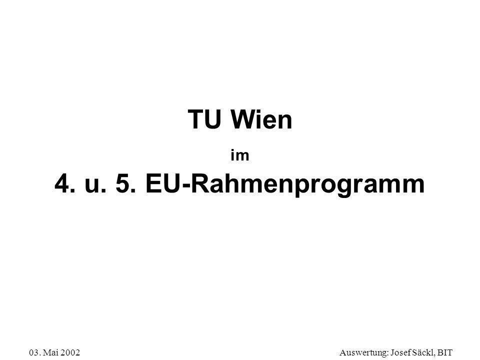 03. Mai 2002Auswertung: Josef Säckl, BIT TU Wien im 4. u. 5. EU-Rahmenprogramm